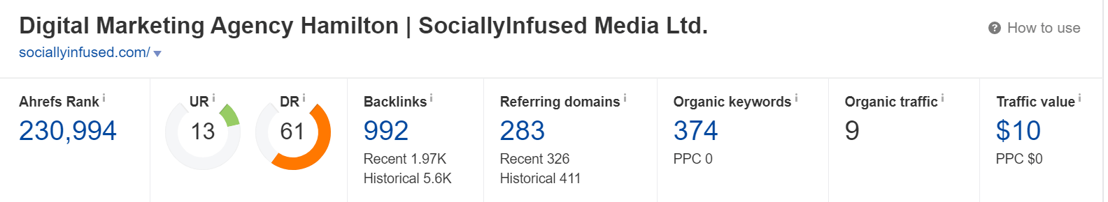 A screenshot of the Domain Rating, UR rating and traffic value of SociallyInfused.com