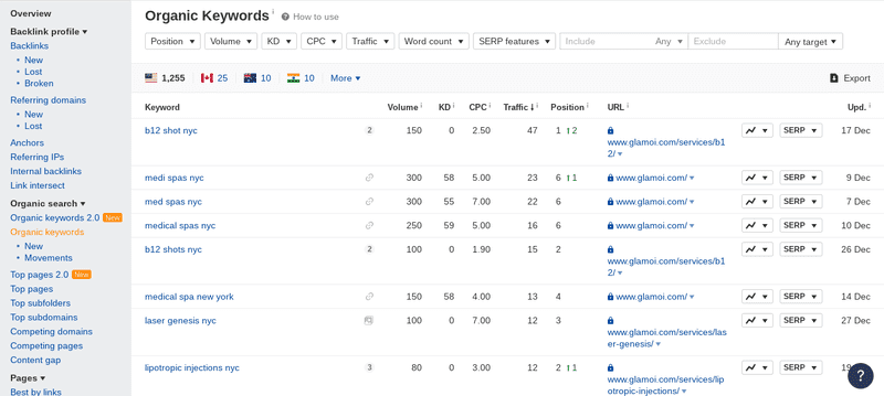Use keyword research tools like Ahrefs Site Explorer to see what keywords your competitors rank for.